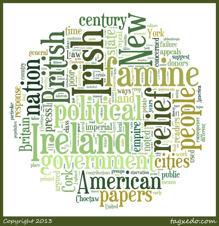 Dissertation wordcloud